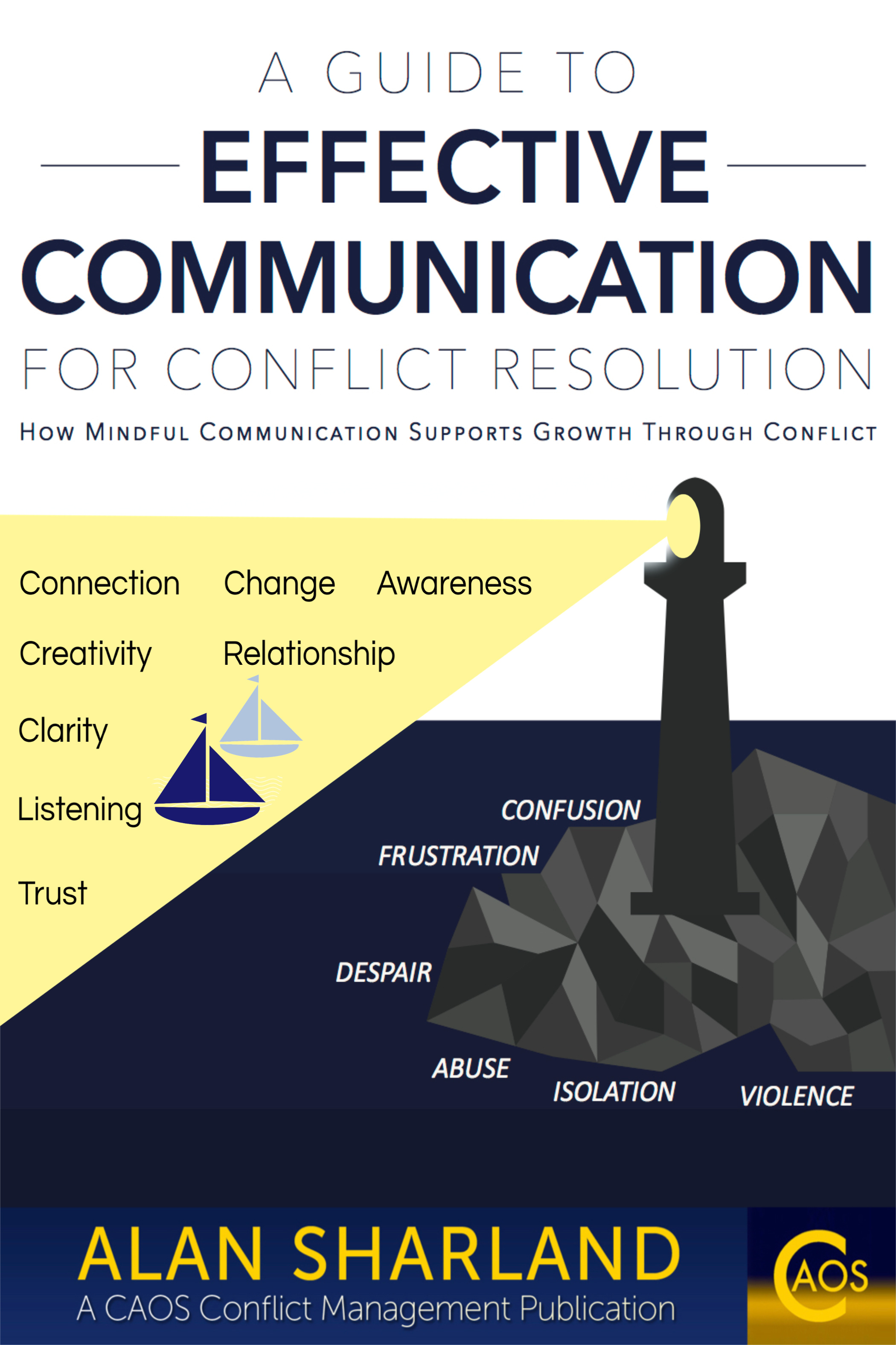 Effective Communication for Conflict Resolution